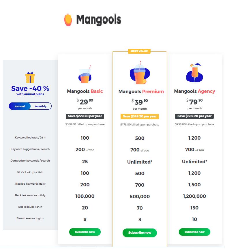 Mangools KWFinder tool