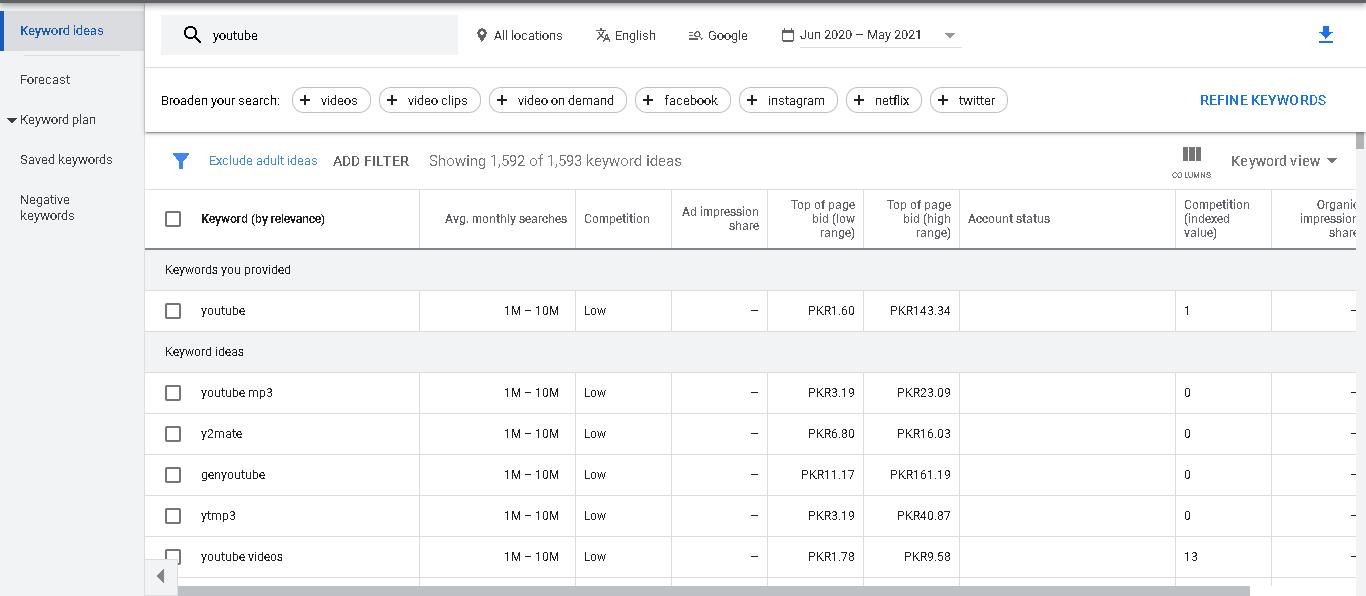 keyword planner - Free SEO Tools