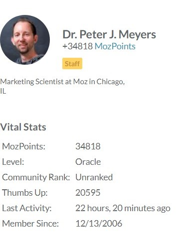 Pete Meyers: Marketing scientist at MOZ