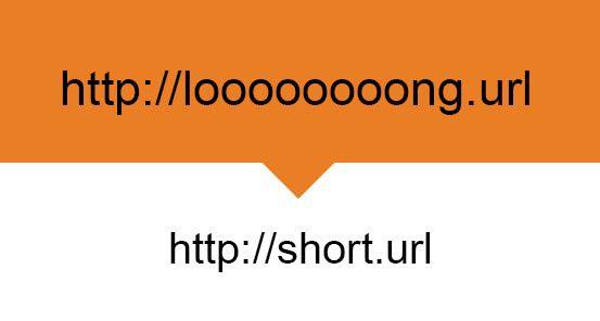 Short URLs VS long URLs