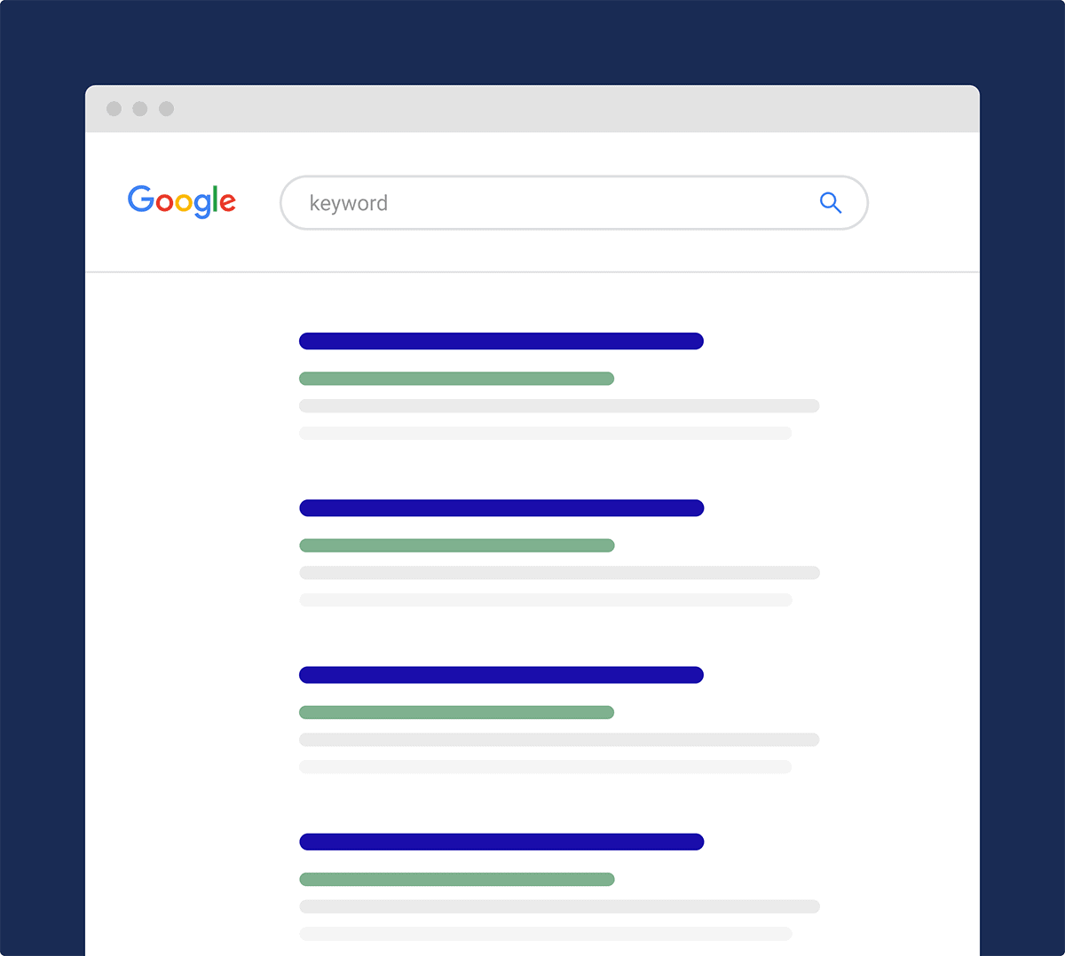 The top 5 results acquire more clicks